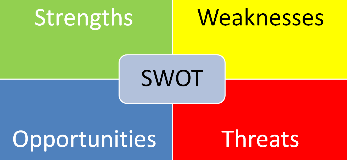 Проводя SWOT-анализ компании, важно не терять объективности