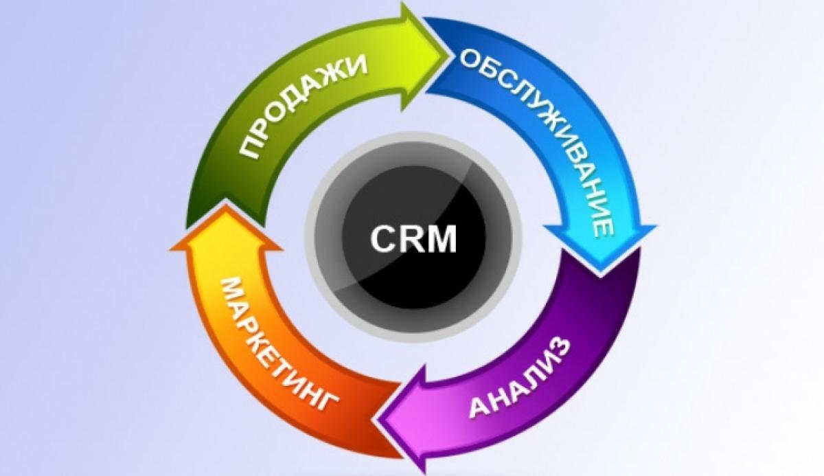 CRM-система — это программное обеспечение, используемое для оптимизации работы с клиентами