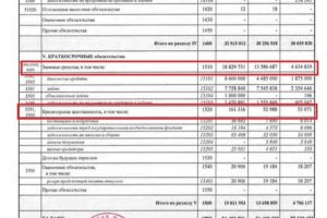 Коэффициент абсолютной ликвидности - пример