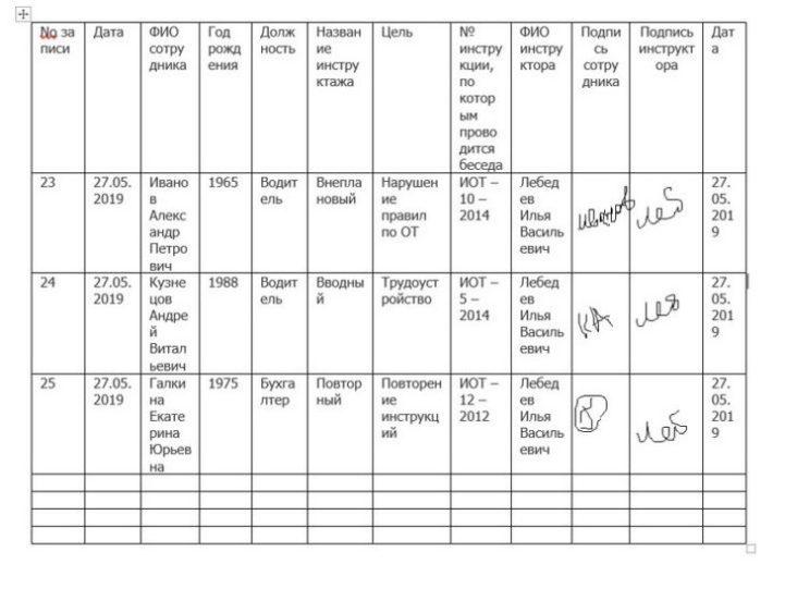 Журнал регистрации целевого инструктажа - пример