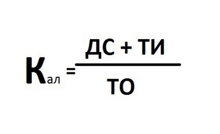 Коэффициент абсолютной ликвидности - формула
