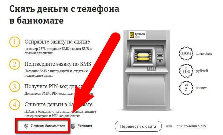 Снять деньги с Билайна в банкомате