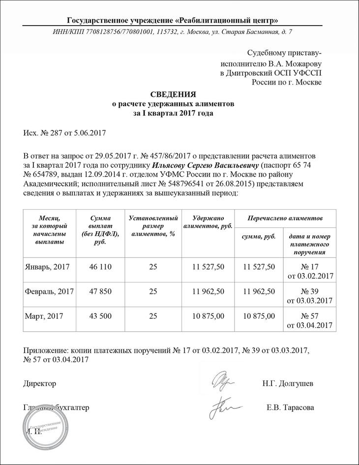 Удержание из зарплаты по исполнительному листу (алименты) - пример